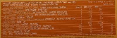 Pâtes Farfalle au blé complet - Informations nutritionnelles