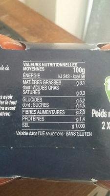 Sauce arrabbiata barilla 2x400g - Valori nutrizionali - fr