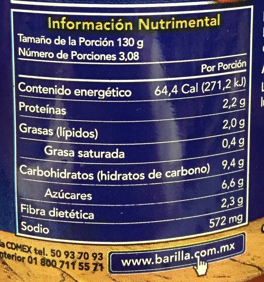 PUTTANESCA - Informations nutritionnelles - es