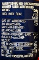 Pesto avec tomates séchées - Informations nutritionnelles