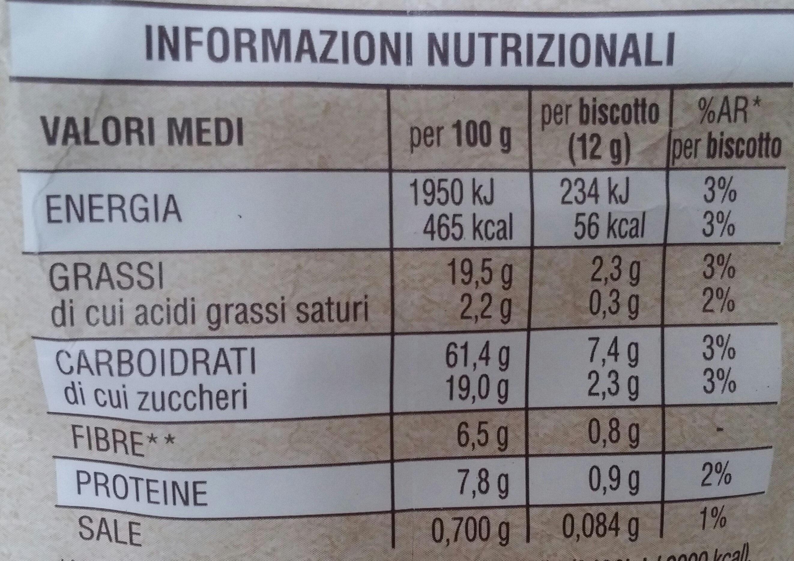 Primizie - Nutrition facts