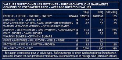 Penne all'arrabbiata (Sauce tomate et piment) - Nutrition facts - fr