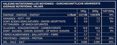 Pâtes et Sauce tomate et basilic - Nutrition facts - fr