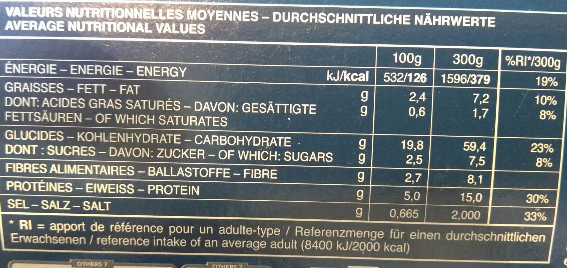Gemelli Alla Bolognese - Informations nutritionnelles - fr