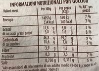 Pan Goccioli - Nutrition facts