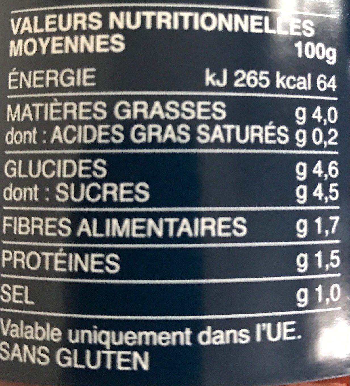 Sauce provençale - Informations nutritionnelles - fr