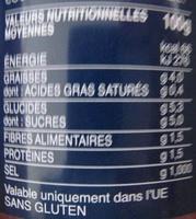 Lot 2 sauces provençale - Informations nutritionnelles - fr