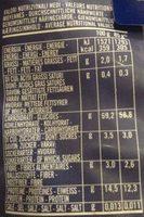 Pâtes Fusilli - Nutrition facts
