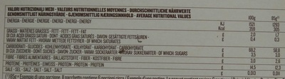 Pâtes Orecchiette - Nutrition facts
