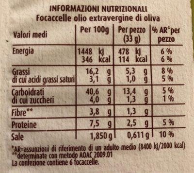 Focaccelle con Olio extravergine du oliva - Nutrition facts - it