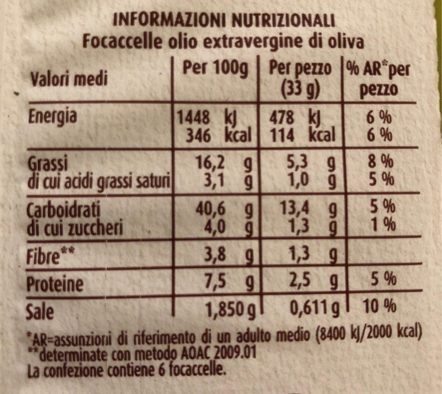Focaccelle con Olio Extravergine du Oliva - Informazioni nutrizionali