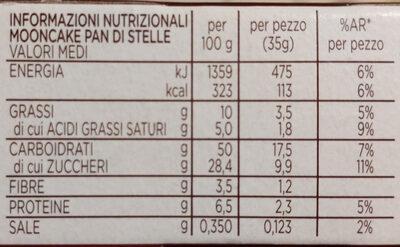 Mulino B. pan Di Stelle Mooncake GR. 210 - Informazioni nutrizionali - it
