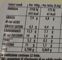 Mulino B. dolcifette GR. 315 - Informations nutritionnelles - fr