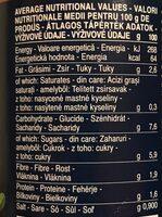 Basilico Sauce - Výživové údaje - cs