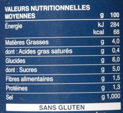 Sauce tomates cuisinées - Informations nutritionnelles - fr