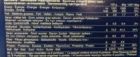 Barilla pates bio fusili - Nutrition facts - fr