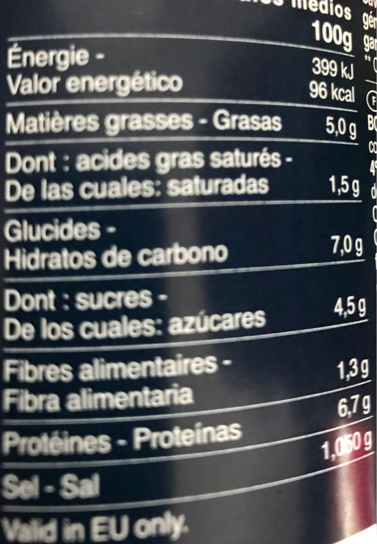Sauce bolognaise riche - Información nutricional