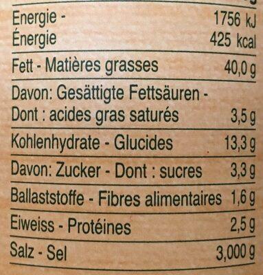 Pesto au basilic Vegan - Valori nutrizionali - fr