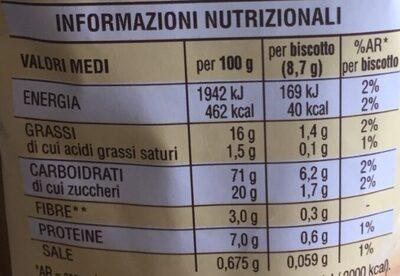 Tarallucci - Informazioni nutrizionali - it