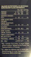 Lot pâte Coquillette cuisson3min x3 - Informations nutritionnelles - fr