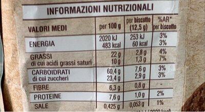 Cioccograno - Nutrition facts - it