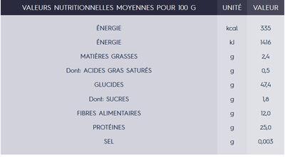 Fusilli de lentilles corail - Voedingswaarden - fr