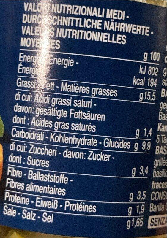 Pesto basilic et courgettes - Nährwertangaben - fr