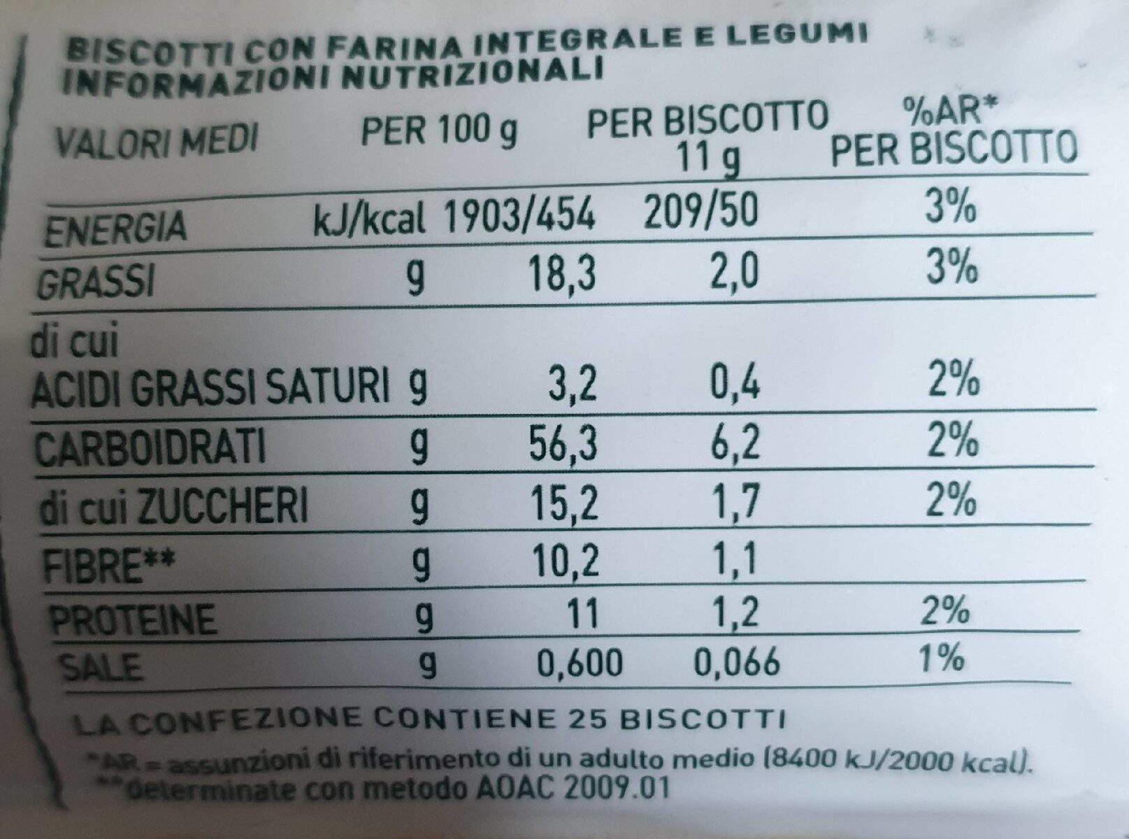 Legumi croccanti e cioccolato - Nutrition facts - en