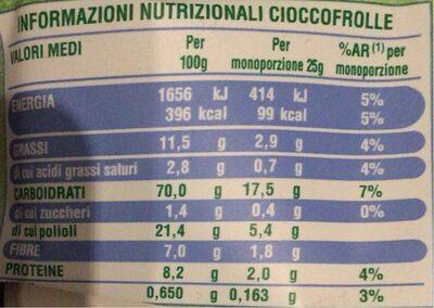 Cioccofrolle - Informations nutritionnelles - fr