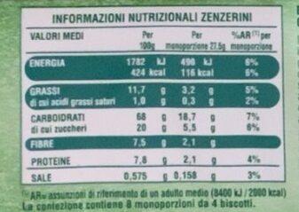 zenzerini - Nutrition facts - it
