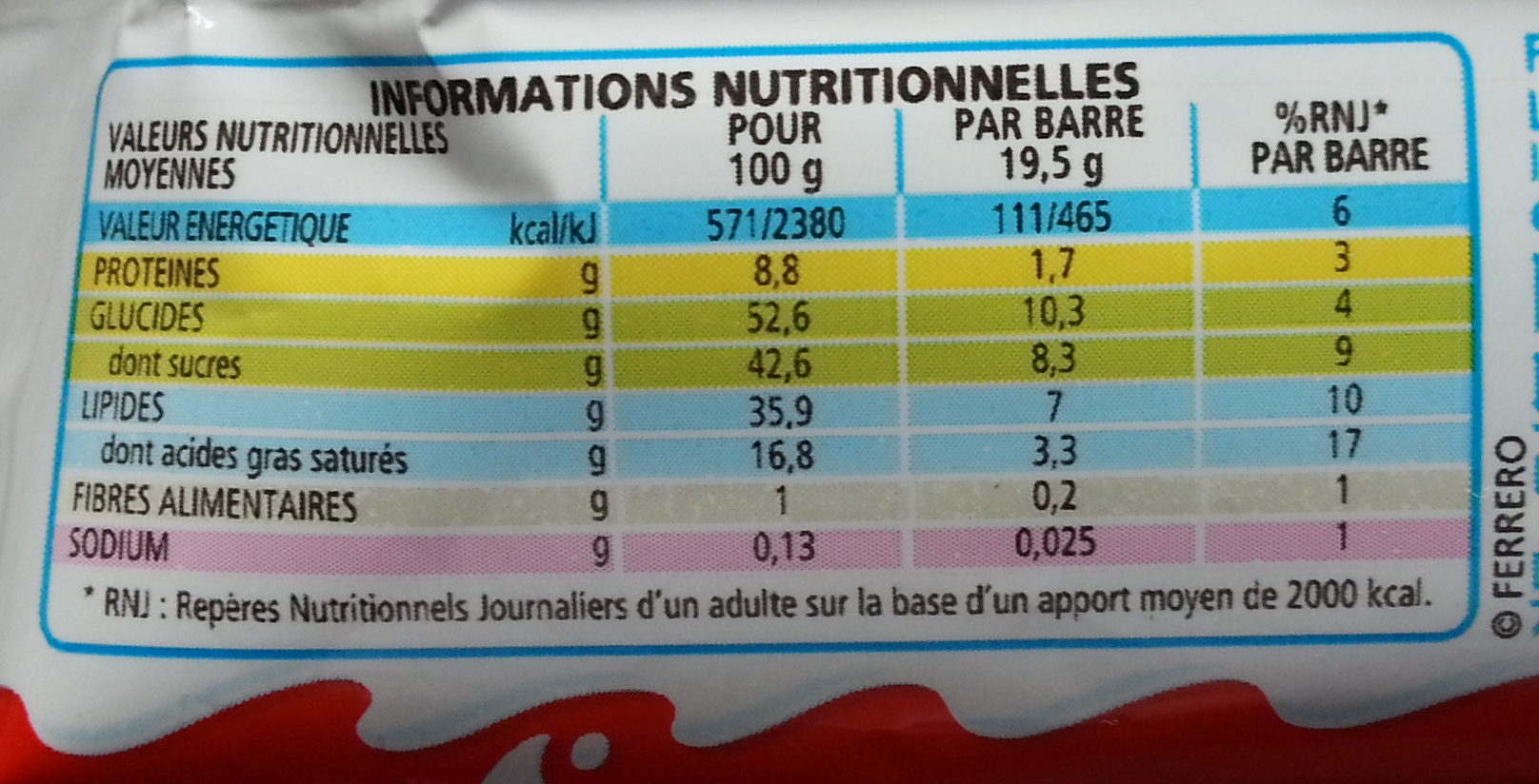 Kinder Bueno white - Informations nutritionnelles