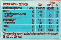 Kinder bueno white gaufrettes enrobees de chocolat blanc x2 barres - Wartości odżywcze - pl
