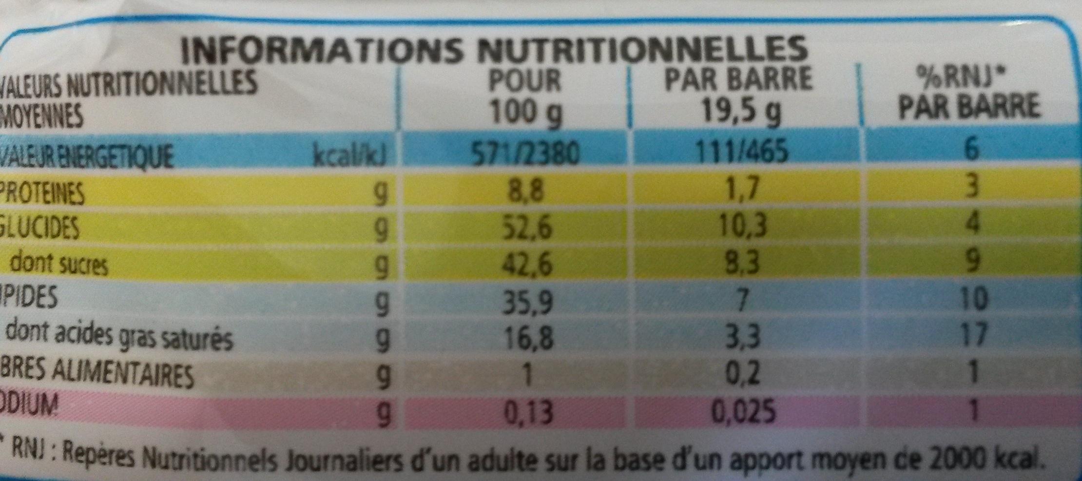 Calorieën kinder bueno – Gezondheid en goede voeding