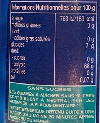 Chewing-gum avec édulcorants, parfum menthol eucalyptus - Informations nutritionnelles - fr