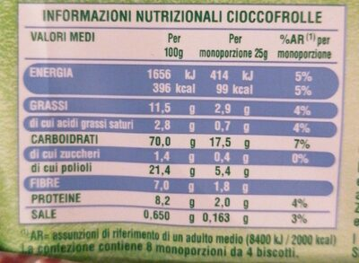 Cioccofrolle - Informazioni nutrizionali - fr