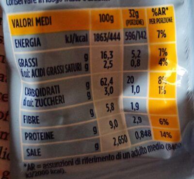 Gran Pavesi - i tocchetti mais cotti al forno - Nutrition facts - it
