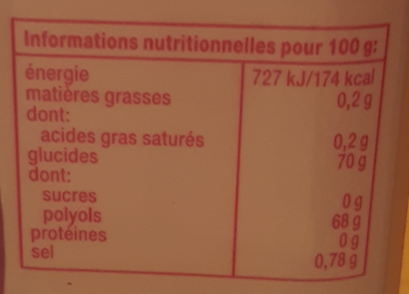 Mentos White - Informations nutritionnelles