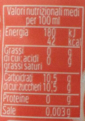 ice tea - Informations nutritionnelles - it