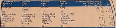 Kidney-Bohnen - Informations nutritionnelles - de