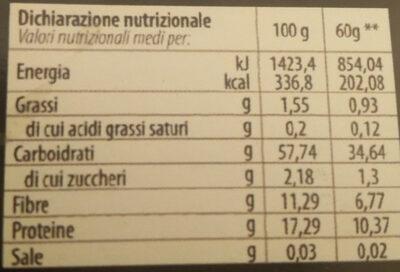 Pasta di piselli - Informazioni nutrizionali