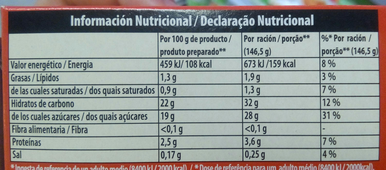 Natillas caseras - Informations nutritionnelles