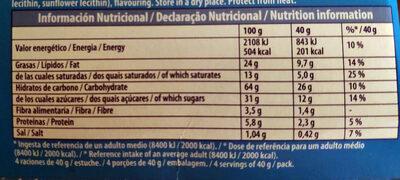 Mini Chips Ahoy! - Nutrition facts - en