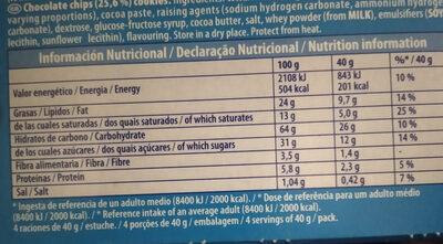 Mini - Información nutricional - es