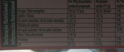 Gelatina fresa - Informació nutricional