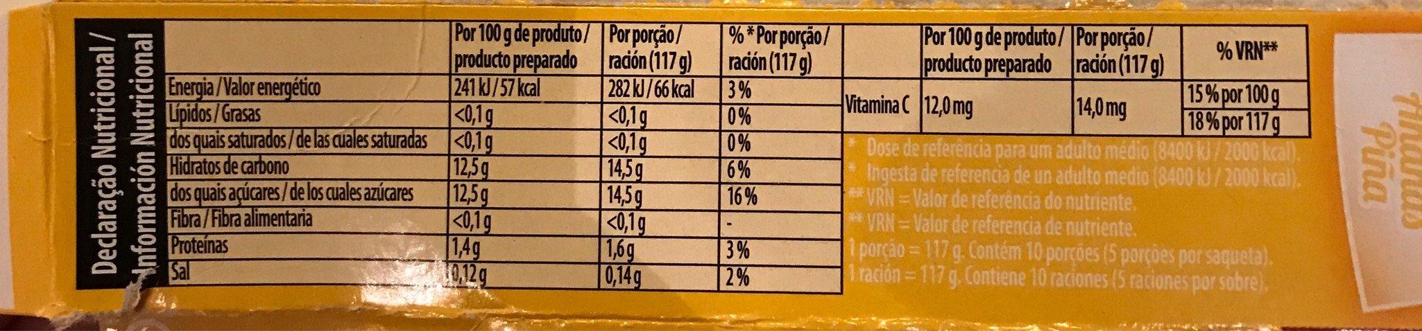 Gélatine saveur Ananas - Nutrition facts
