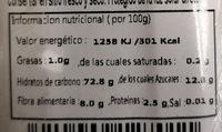 Datiles - Información nutricional