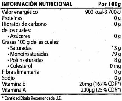 """Aceite de oliva virgen extra """"Carbonell - Voedigswaarden"""