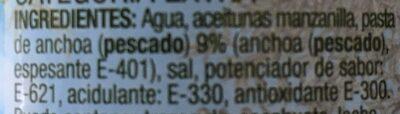 FARC.ANX.150 - Ingrediënten