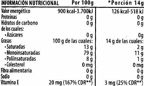Aceite de oliva virgen botella 1 l - Informació nutricional