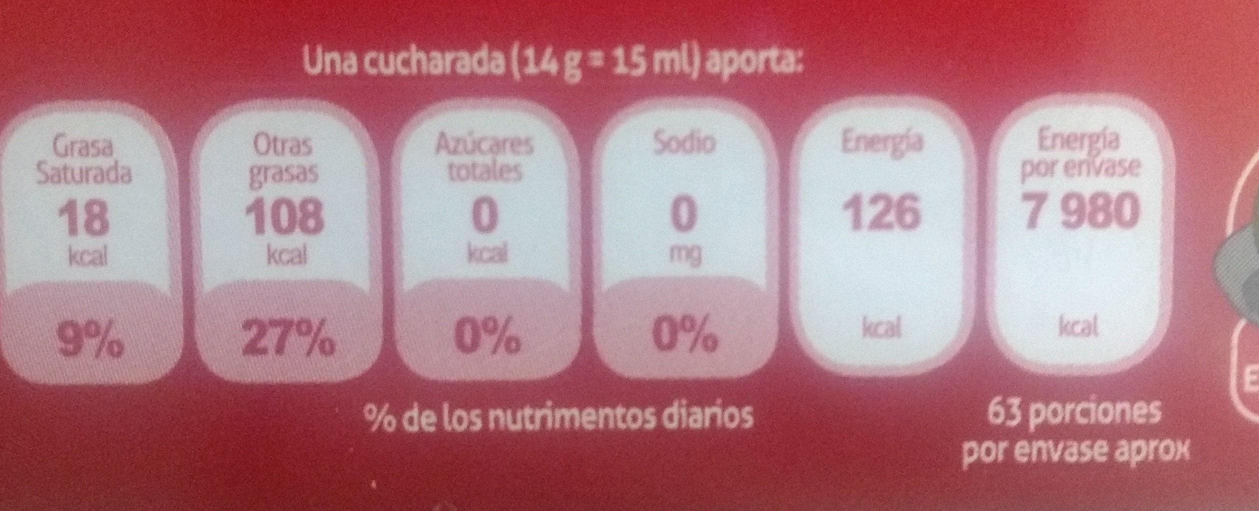 Carbonell clásico - Información nutricional - es